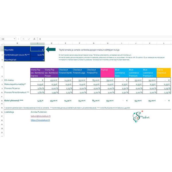 Maksunvälittäjien vertailutaulukko, kuva